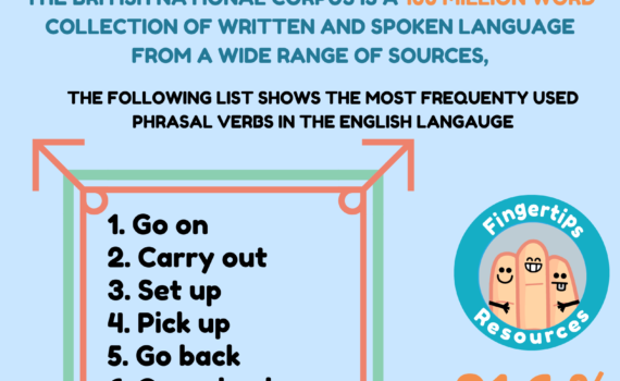 Top 10 Phrasal Verbs